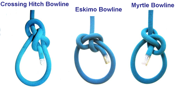 The Perfect Bowline Knot Every Time – Like Riding a Bike
