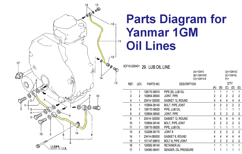 Fixing Oil Lines Yanmar 1gm10 Shoreline Sailboats