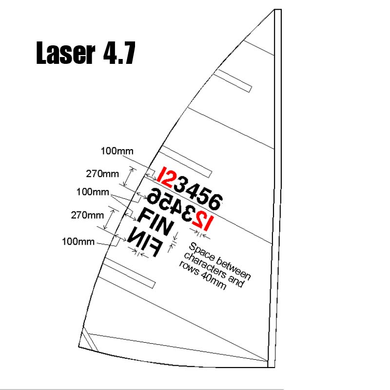 Laser-4-7-sail-numbers-how-to