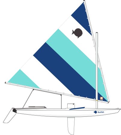 Blue Lagoon sunfish sail