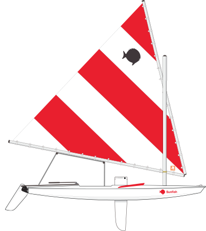 Red and White Sunfish sail