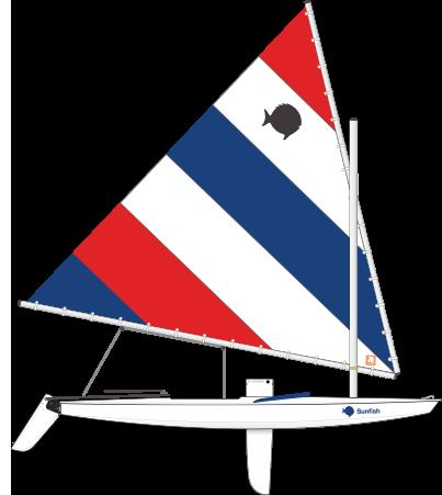 Colada sunfish sail