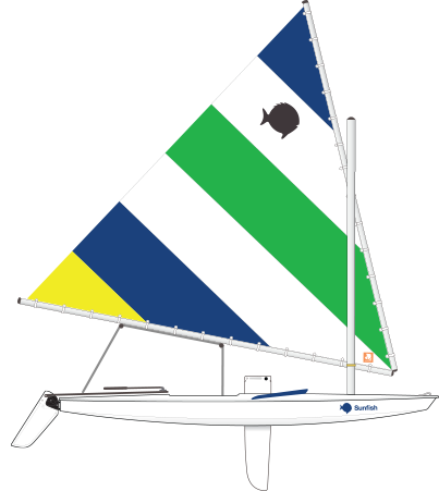 Mojito sunfish sail
