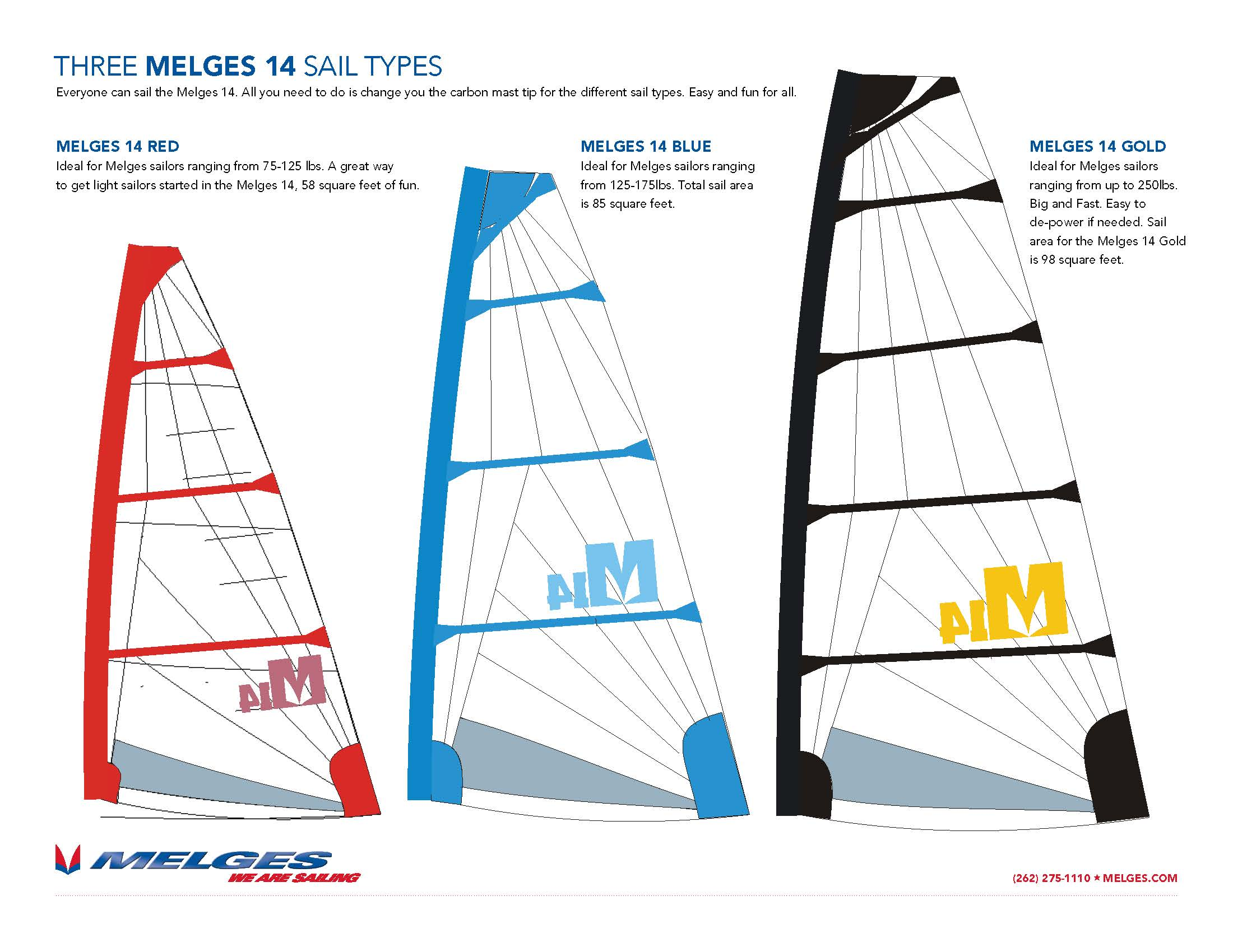 Melges 14 – 3 Rig Options Now Available